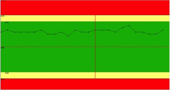 SPC_Chart