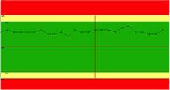 SPC Chart